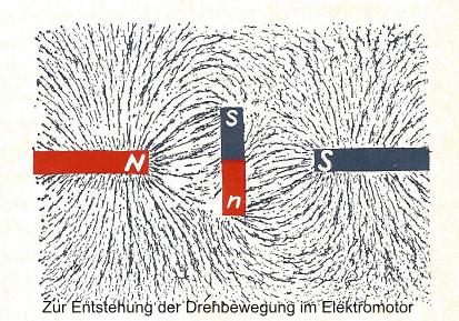 Drehbewegung_Motorerklaerung