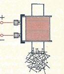 elektromagnet01