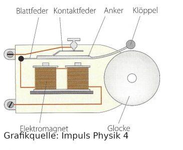 klingel1